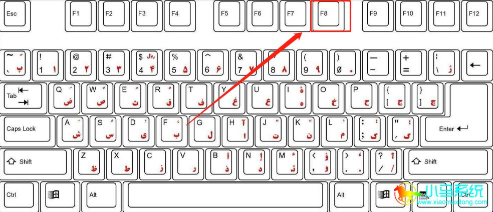 下键盘的F8键