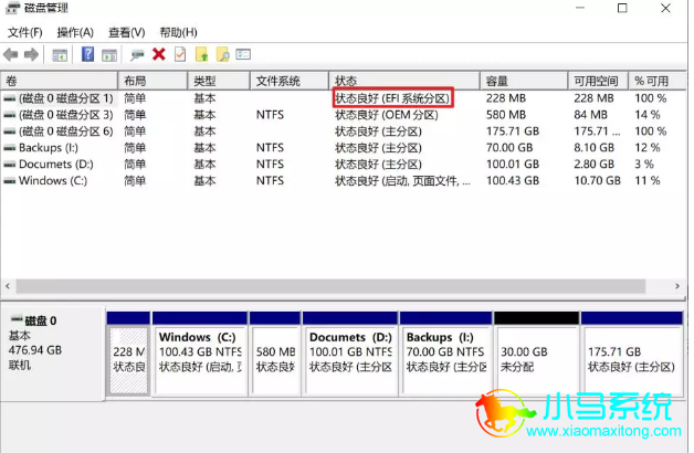EFI分区默认就是260MB左右,可以判断磁盘是4K原始磁盘。