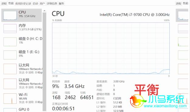 查看CPU